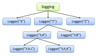 150715_logger1.png